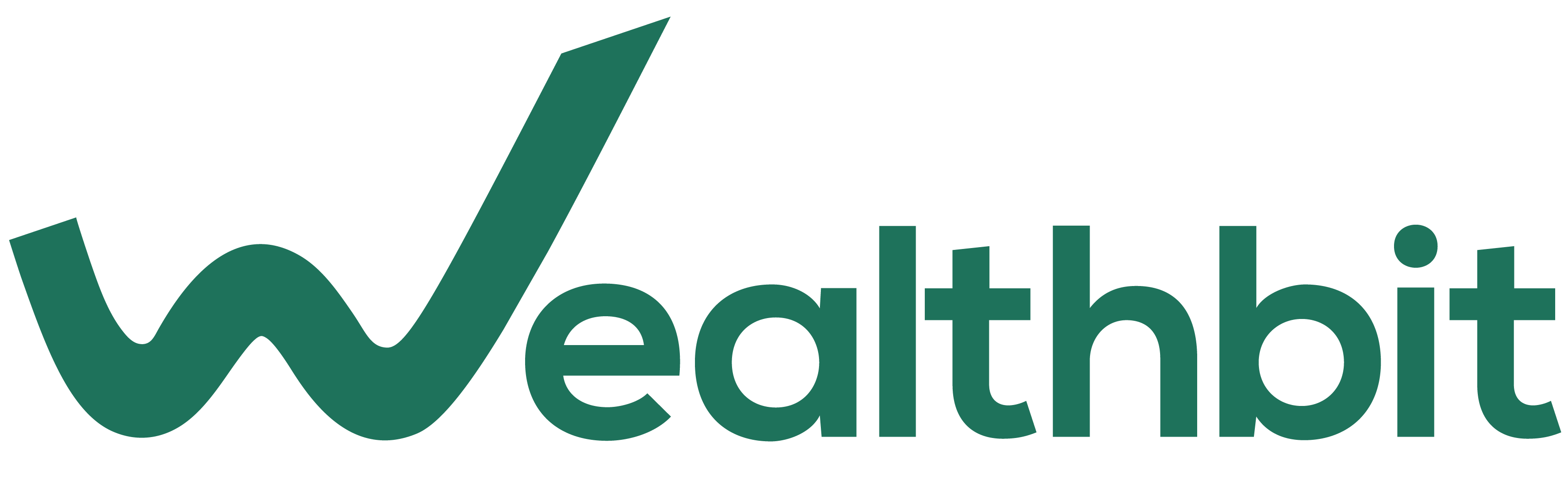 wealthbit logo