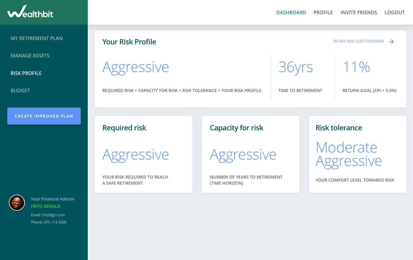 Wb risk profile